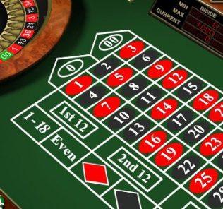 casino table games betportion
